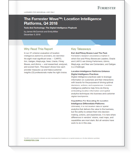 From the Forrester wave