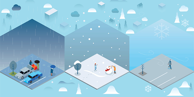 Adweek article on weather infographic foot traffic