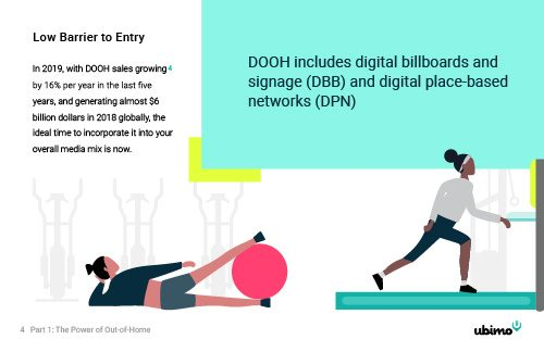 ubimo ins and outs of dooh preview