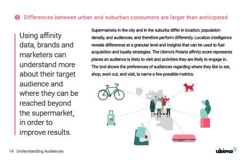Ultimate Guide to Location Intelligence Report slide image