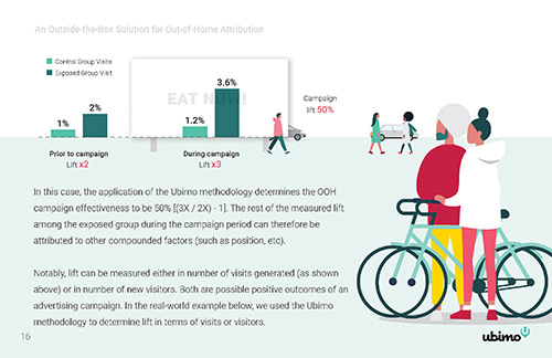 The Impact of OOH Advertising Report slide image 03