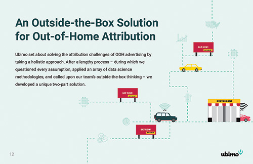 The Impact of OOH Advertising Report slide image 04