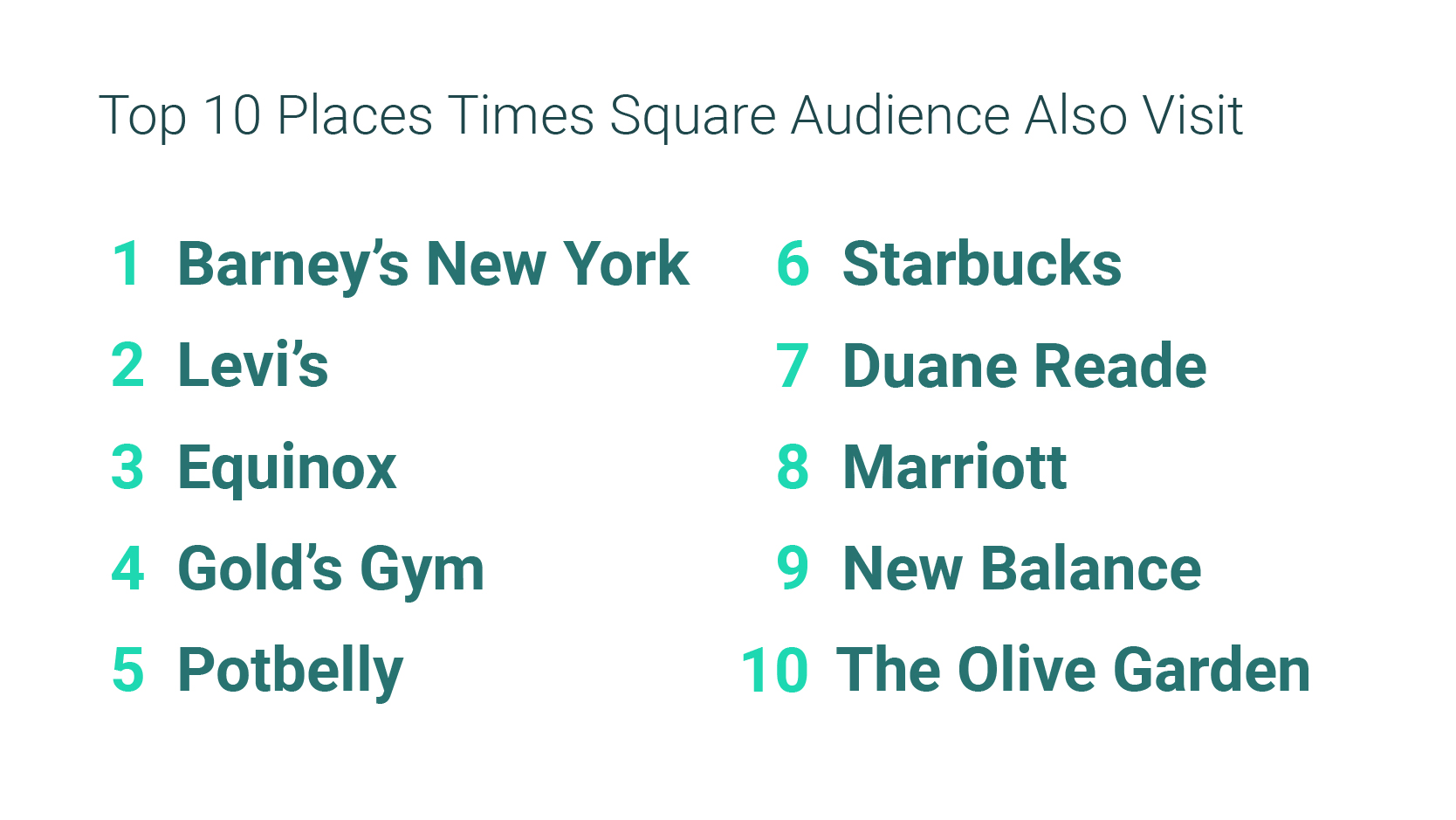 times-square-top10